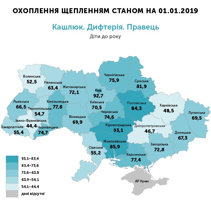 У Черкаській області в 90-ті роки на дифтерію захворіло 317 людей